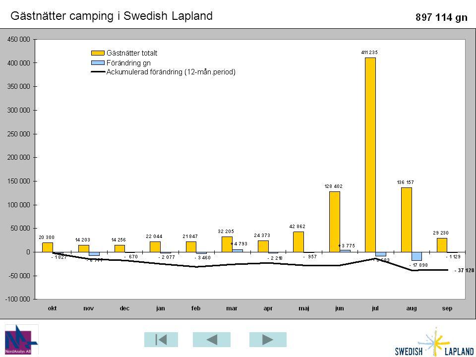 Gästnätter camping i Swedish Lapland