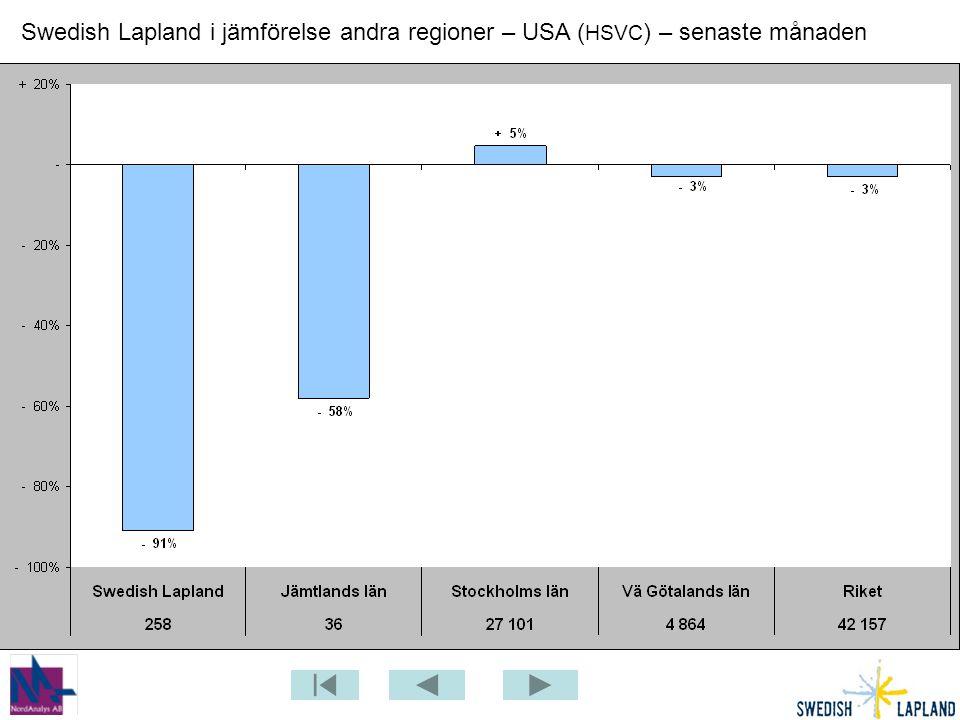 Swedish Lapland i jämförelse andra regioner – USA ( HSVC ) – senaste månaden