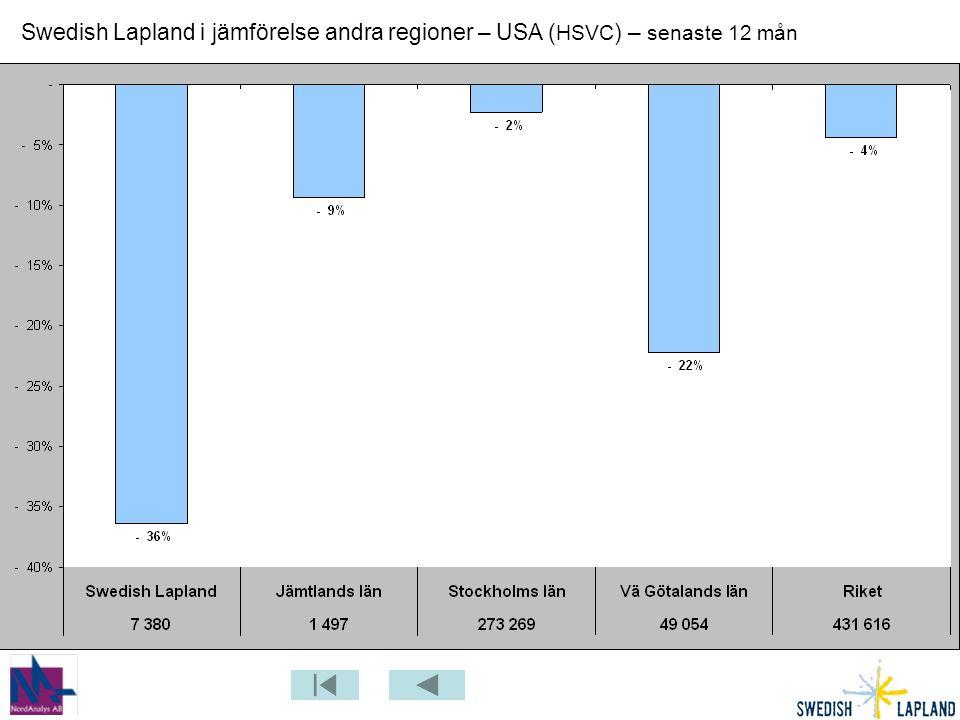 Swedish Lapland i jämförelse andra regioner – USA ( HSVC ) – senaste 12 mån