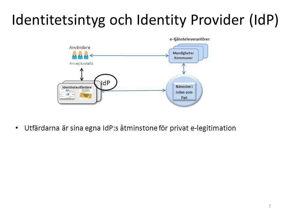 7 Identitetsintyg och Identity Provider (IdP) Utfärdarna är sina egna IdP:s åtminstone för privat e-legitimation Nämnden i rollen som Part Privat/Anställd Användare Myndigheter Kommuner e-tjänsteleverantörer IdP