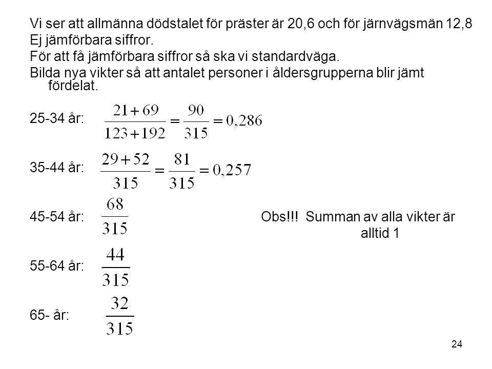 24 Vi ser att allmänna dödstalet för präster är 20,6 och för järnvägsmän 12,8 Ej jämförbara siffror.