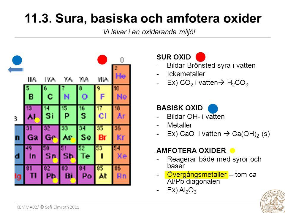 KEMMA02/ © Sofi Elmroth 2011 11.3. Sura, basiska och amfotera oxider SUR OXID - Bildar Brönsted syra i vatten -Ickemetaller -Ex) CO 2 i vatten  H 2 C