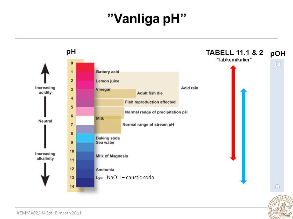 "KEMMA02/ © Sofi Elmroth 2011 ""Vanliga pH"" TABELL 11.1 & 2 ""labkemikalier"" NaOH – caustic soda pH pOH"