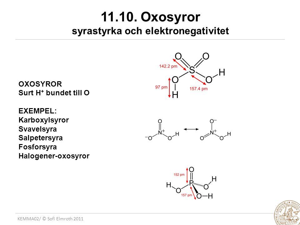 KEMMA02/ © Sofi Elmroth 2011 11.10. Oxosyror syrastyrka och elektronegativitet OXOSYROR Surt H + bundet till O EXEMPEL: Karboxylsyror Svavelsyra Salpe