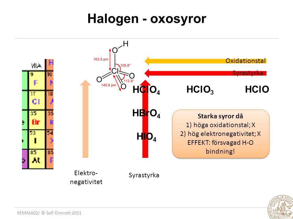 KEMMA02/ © Sofi Elmroth 2011 Syrastyrka Halogen - oxosyror HClO 4 HBrO 4 HIO 4 Elektro- negativitet HClO 3 HClO Oxidationstal Syrastyrka Starka syror
