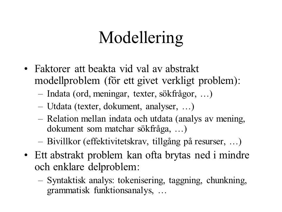Modellering Faktorer att beakta vid val av abstrakt modellproblem (för ett givet verkligt problem): –Indata (ord, meningar, texter, sökfrågor, …) –Utdata (texter, dokument, analyser, …) –Relation mellan indata och utdata (analys av mening, dokument som matchar sökfråga, …) –Bivillkor (effektivitetskrav, tillgång på resurser, …) Ett abstrakt problem kan ofta brytas ned i mindre och enklare delproblem: –Syntaktisk analys: tokenisering, taggning, chunkning, grammatisk funktionsanalys, …