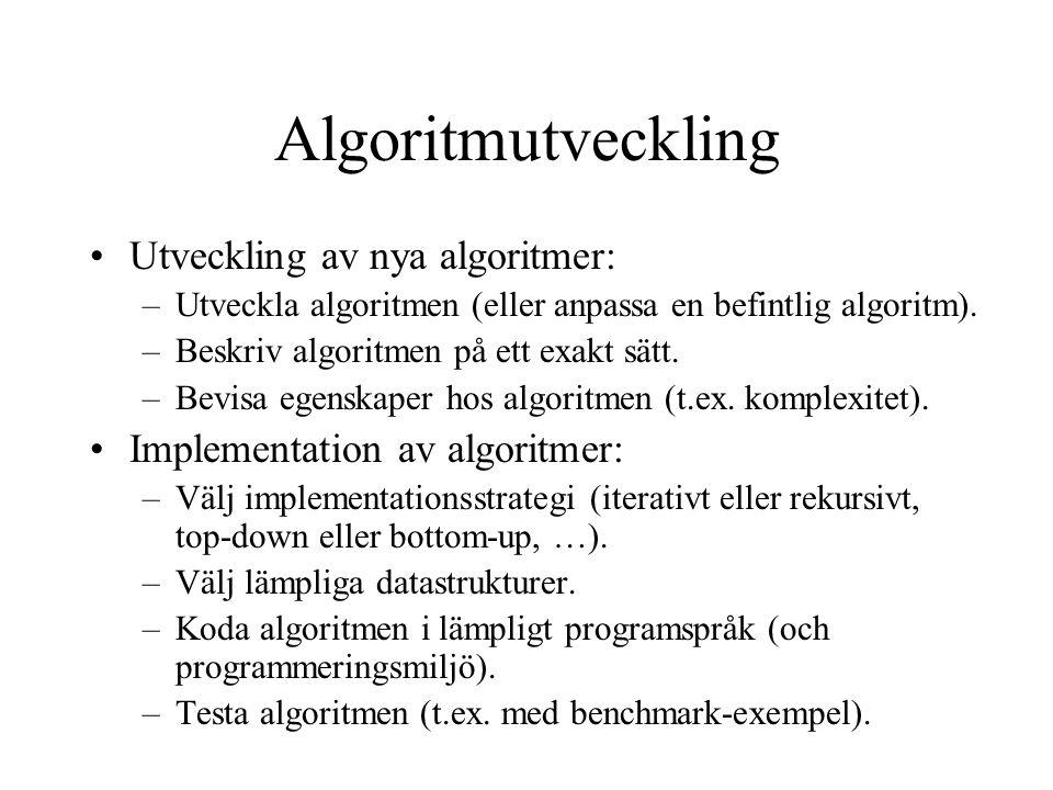 Algoritmutveckling Utveckling av nya algoritmer: –Utveckla algoritmen (eller anpassa en befintlig algoritm). –Beskriv algoritmen på ett exakt sätt. –B