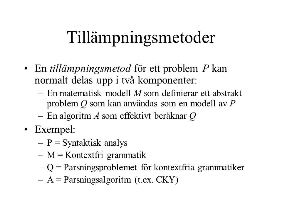 Tillämpningsmetoder En tillämpningsmetod för ett problem P kan normalt delas upp i två komponenter: –En matematisk modell M som definierar ett abstrakt problem Q som kan användas som en modell av P –En algoritm A som effektivt beräknar Q Exempel: –P = Syntaktisk analys –M = Kontextfri grammatik –Q = Parsningsproblemet för kontextfria grammatiker –A = Parsningsalgoritm (t.ex.