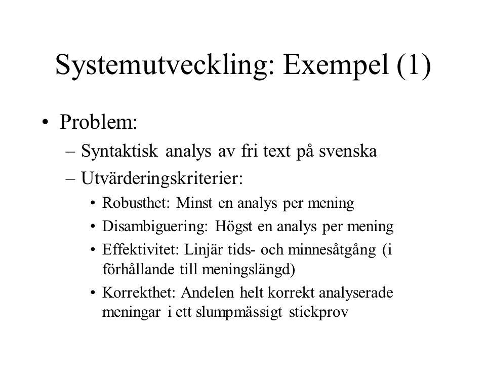 Systemutveckling: Exempel (1) Problem: –Syntaktisk analys av fri text på svenska –Utvärderingskriterier: Robusthet: Minst en analys per mening Disambiguering: Högst en analys per mening Effektivitet: Linjär tids- och minnesåtgång (i förhållande till meningslängd) Korrekthet: Andelen helt korrekt analyserade meningar i ett slumpmässigt stickprov