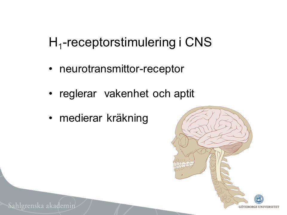 H 1 -receptorstimulering i CNS neurotransmittor-receptor reglerar vakenhet och aptit medierar kräkning