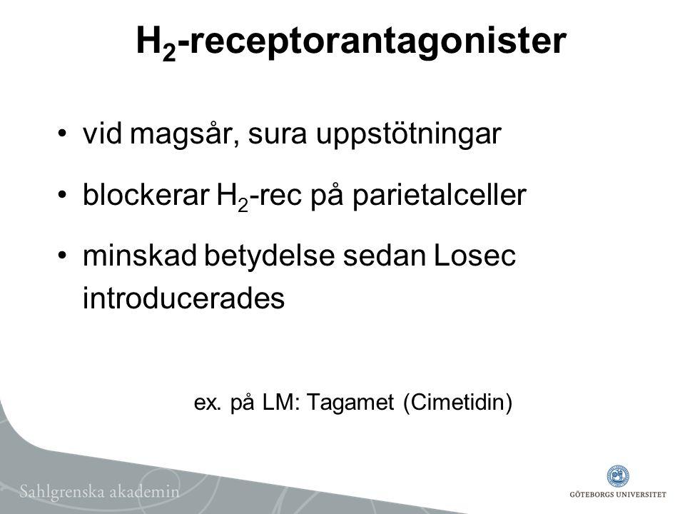H 2 -receptorantagonister vid magsår, sura uppstötningar blockerar H 2 -rec på parietalceller minskad betydelse sedan Losec introducerades ex. på LM: