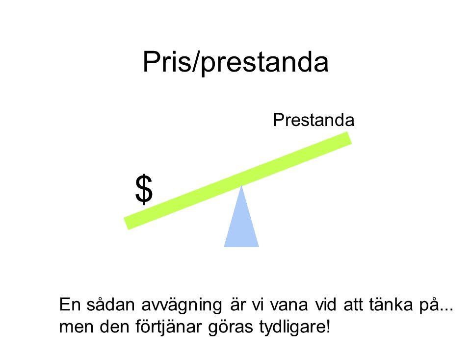 Pris – ange hellre resurser Resurser är främst: –Pengar naturligtvis –Tillgänglig arbetstid hos kund/projektdeltagare –Kompetens hos kund/projektdeltagare –Att kund/projektdeltagare är insatta i läget Allt går faktiskt inte att köpa med pengar, praktiskt sett, man stångas t ex med ledtid, redan här ser man andra nödvändiga avvägningar