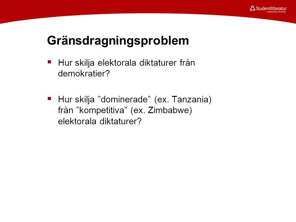 Gränsdragningsproblem  Hur skilja elektorala diktaturer från demokratier.