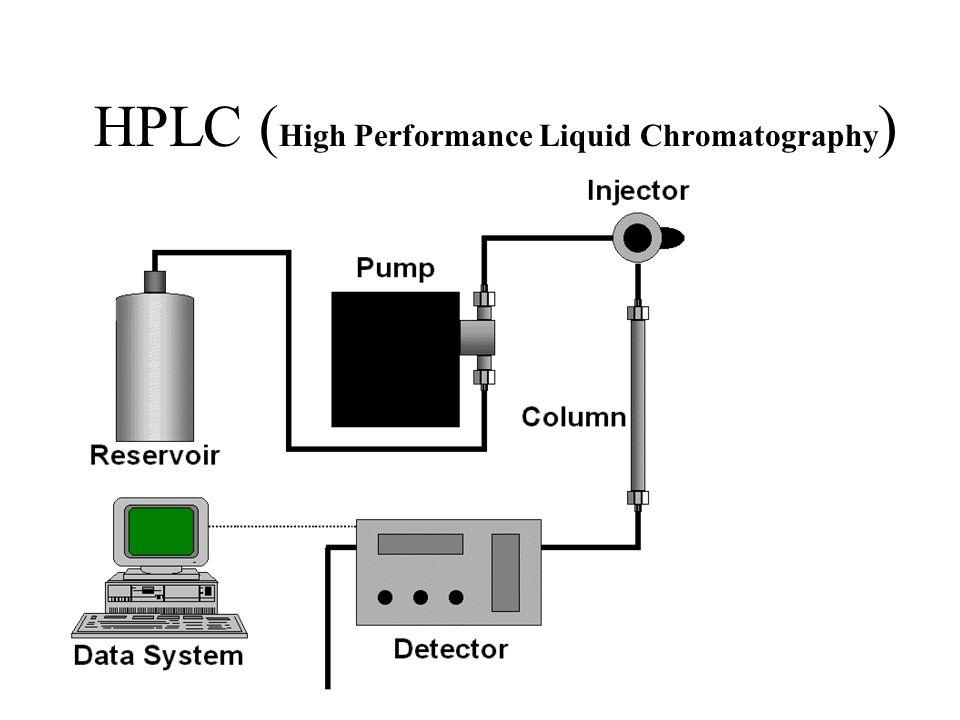 Principen för en enkel Mass Spektrometer (MS) r r är unik för ett värde på kvoten m/q massan = m laddningen = q