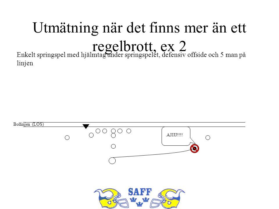 Utmätning när det finns mer än ett regelbrott, ex 2 Enkelt springspel med hjälmtag under springspelet, defensiv offside och 5 man på linjen Bollinjen