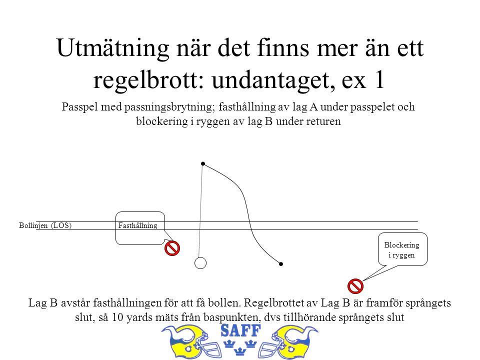 Utmätning när det finns mer än ett regelbrott: undantaget, ex 1 Passpel med passningsbrytning; fasthållning av lag A under passpelet och blockering i ryggen av lag B under returen Lag B avstår fasthållningen för att få bollen.