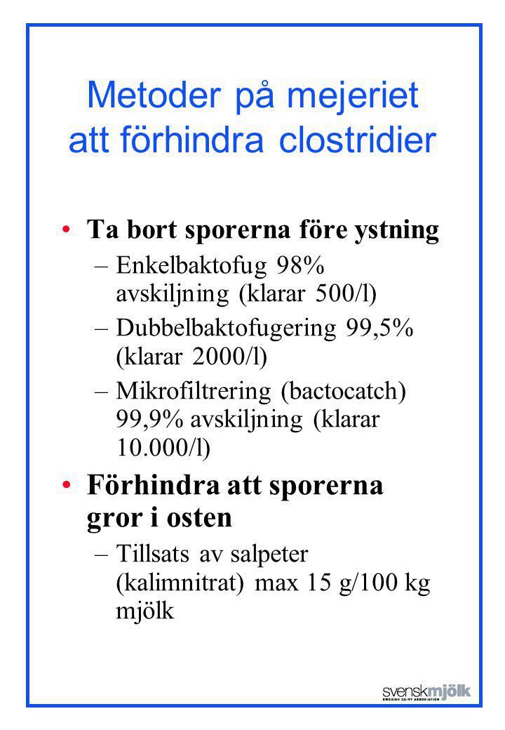 Metoder på mejeriet att förhindra clostridier Ta bort sporerna före ystning –Enkelbaktofug 98% avskiljning (klarar 500/l) –Dubbelbaktofugering 99,5% (