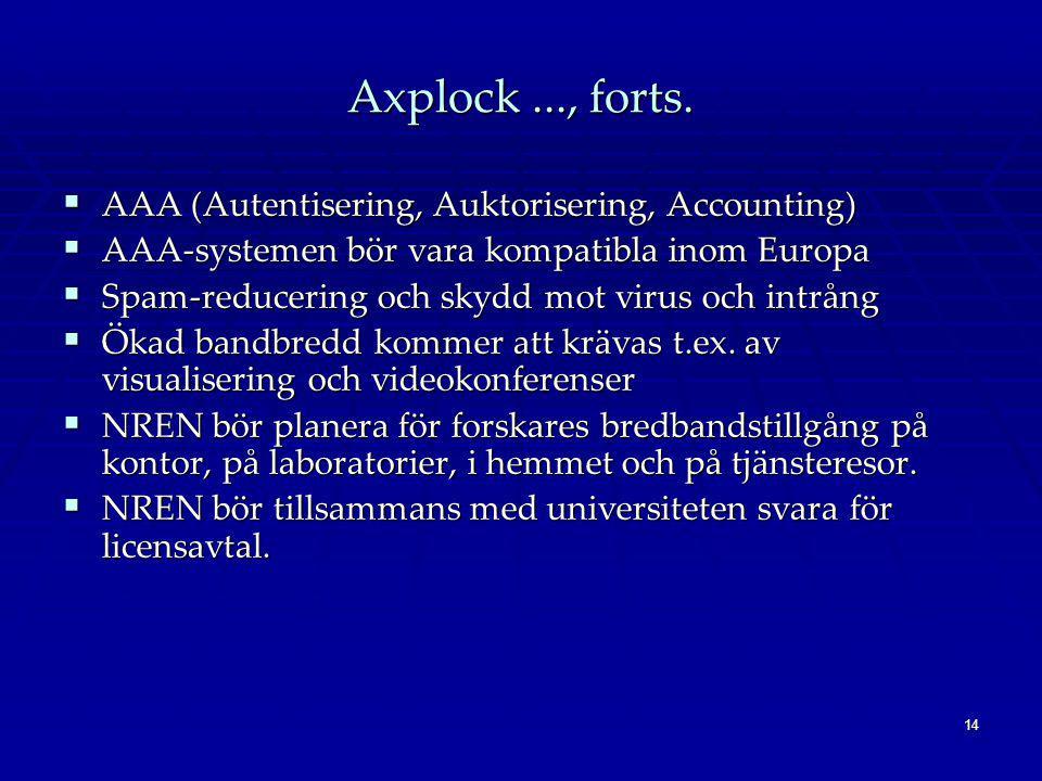 14 Axplock..., forts.  AAA (Autentisering, Auktorisering, Accounting)  AAA-systemen bör vara kompatibla inom Europa  Spam-reducering och skydd mot