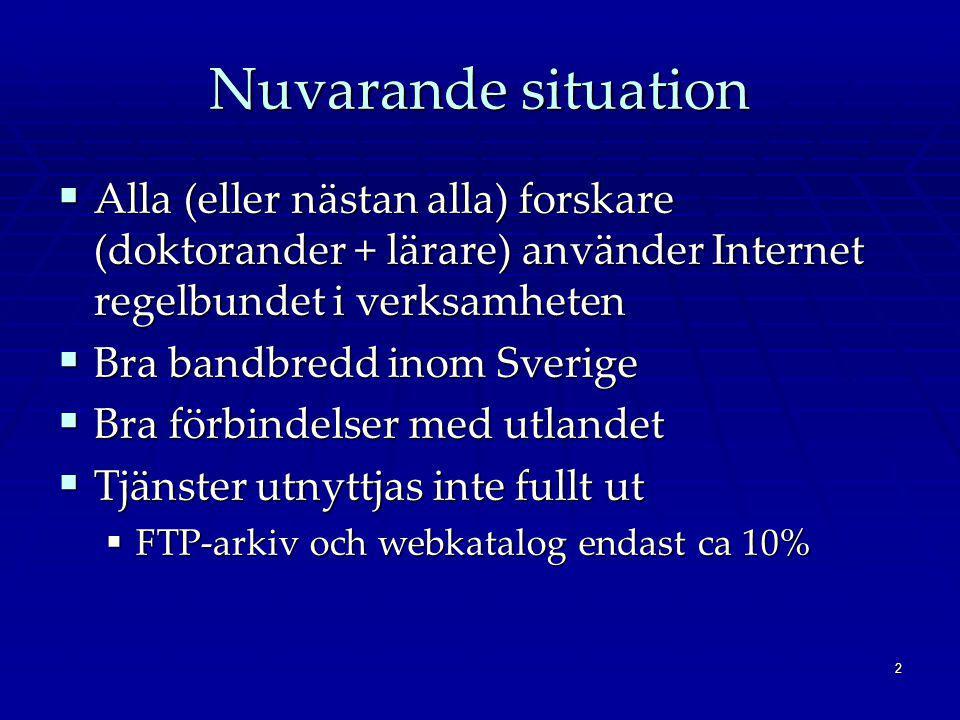 2 Nuvarande situation  Alla (eller nästan alla) forskare (doktorander + lärare) använder Internet regelbundet i verksamheten  Bra bandbredd inom Sverige  Bra förbindelser med utlandet  Tjänster utnyttjas inte fullt ut  FTP-arkiv och webkatalog endast ca 10%