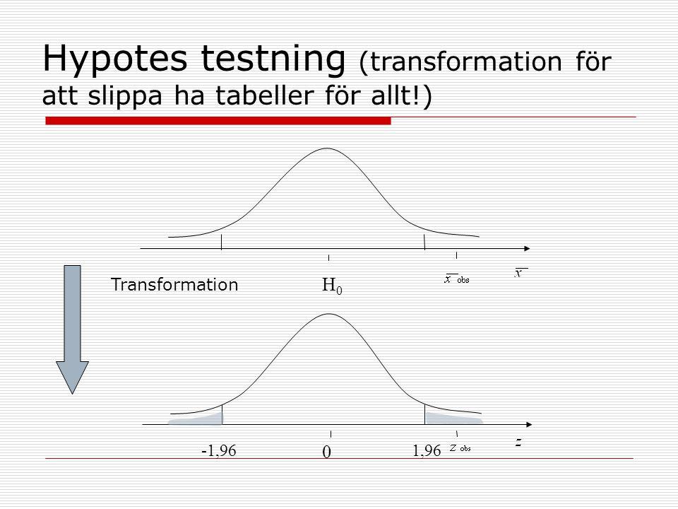 H0H0 0 1,96-1,96 Transformation Hypotes testning (transformation för att slippa ha tabeller för allt!)
