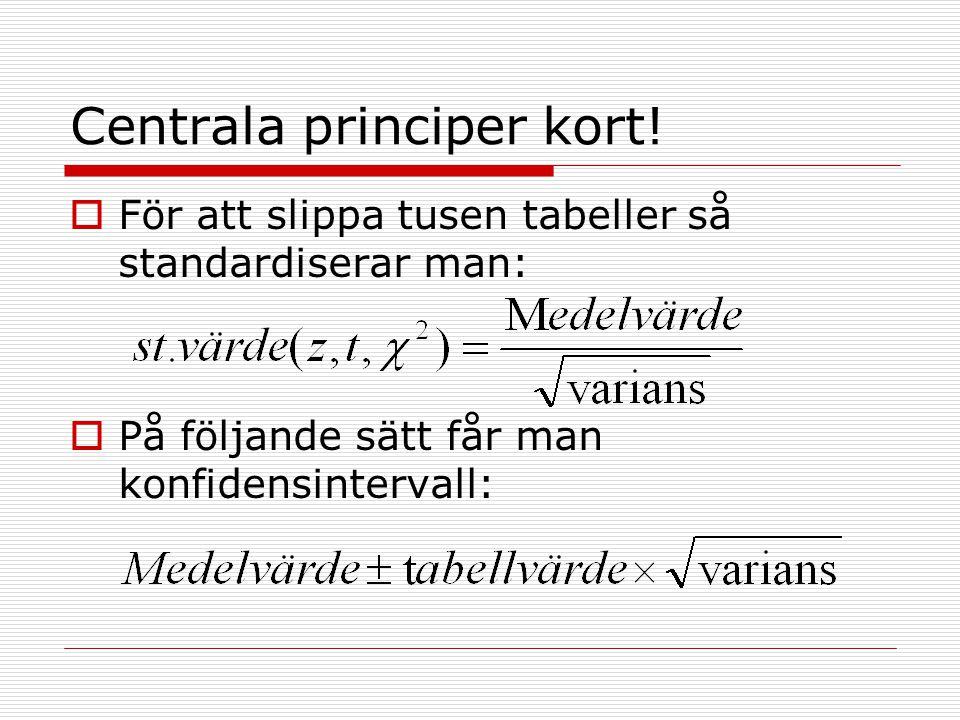 Centrala principer kort!  För att slippa tusen tabeller så standardiserar man:  På följande sätt får man konfidensintervall: