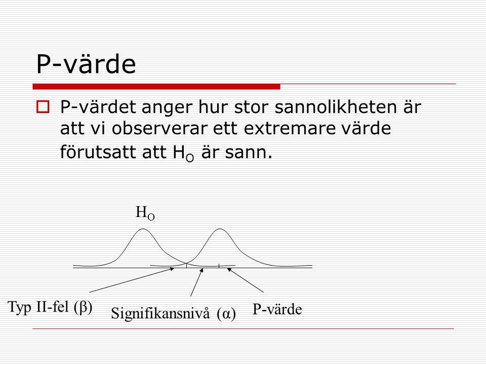 P-värde  P-värdet anger hur stor sannolikheten är att vi observerar ett extremare värde förutsatt att H O är sann. HOHO Signifikansnivå (α) P-värde T
