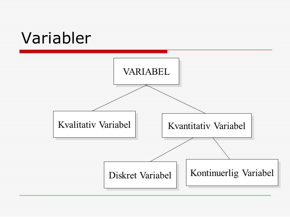 Datanivåer/skaltyper  Nominalskala: kan endast klassindela data t.ex.