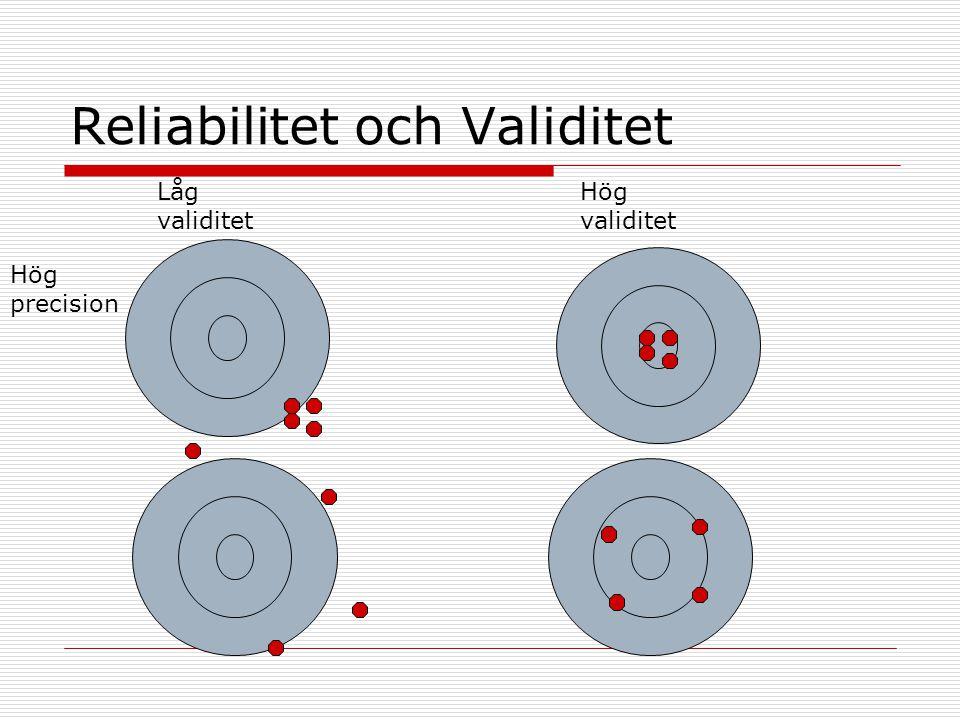 Reliabilitet och Validitet Hög precision Låg validitet Hög validitet