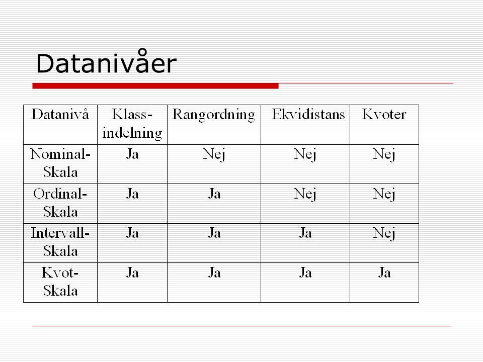 Kodning  För att underlätta statistisk bearbetning av data brukar man koda vissa egenskaper med siffror t.ex.