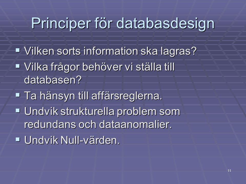 11 Principer för databasdesign  Vilken sorts information ska lagras?  Vilka frågor behöver vi ställa till databasen?  Ta hänsyn till affärsreglerna