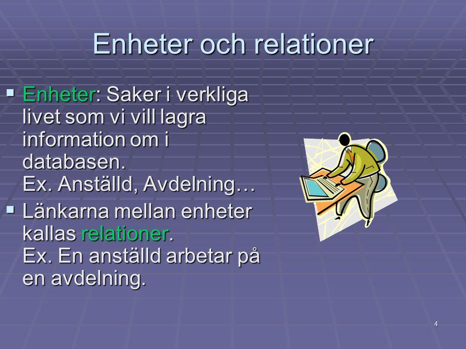 4 Enheter och relationer  Enheter: Saker i verkliga livet som vi vill lagra information om i databasen. Ex. Anställd, Avdelning…  Länkarna mellan en