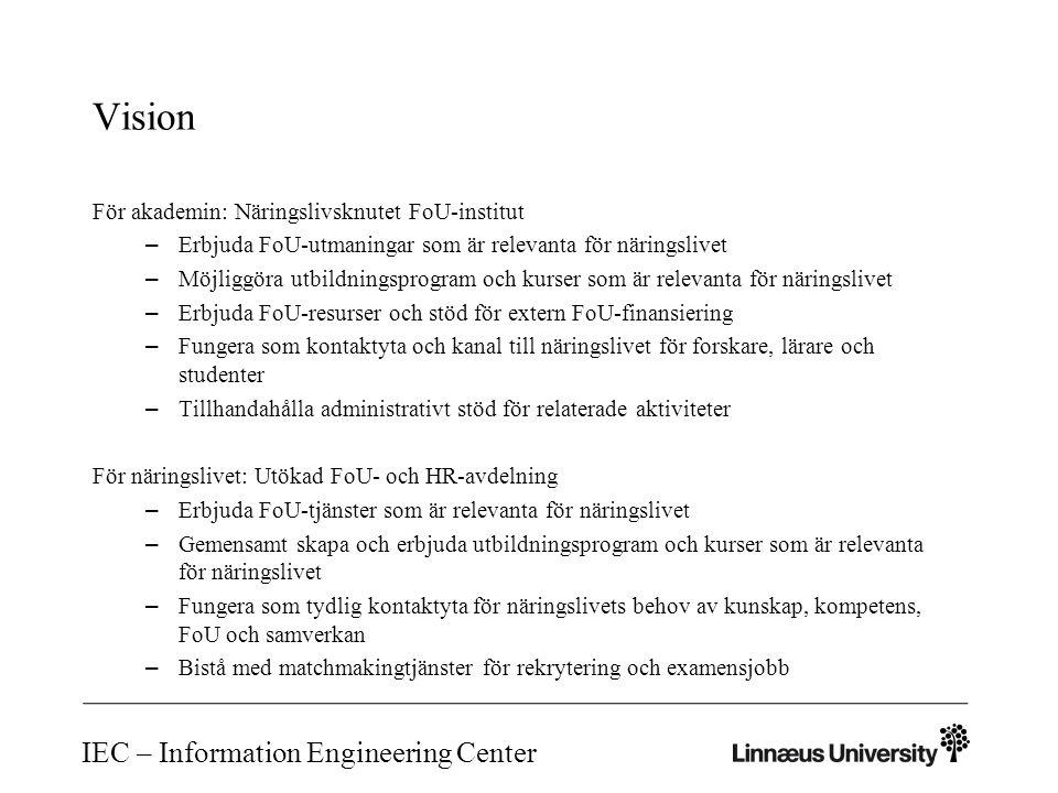 IEC – Information Engineering Center Vision För akademin: Näringslivsknutet FoU-institut – Erbjuda FoU-utmaningar som är relevanta för näringslivet – Möjliggöra utbildningsprogram och kurser som är relevanta för näringslivet – Erbjuda FoU-resurser och stöd för extern FoU-finansiering – Fungera som kontaktyta och kanal till näringslivet för forskare, lärare och studenter – Tillhandahålla administrativt stöd för relaterade aktiviteter För näringslivet: Utökad FoU- och HR-avdelning – Erbjuda FoU-tjänster som är relevanta för näringslivet – Gemensamt skapa och erbjuda utbildningsprogram och kurser som är relevanta för näringslivet – Fungera som tydlig kontaktyta för näringslivets behov av kunskap, kompetens, FoU och samverkan – Bistå med matchmakingtjänster för rekrytering och examensjobb
