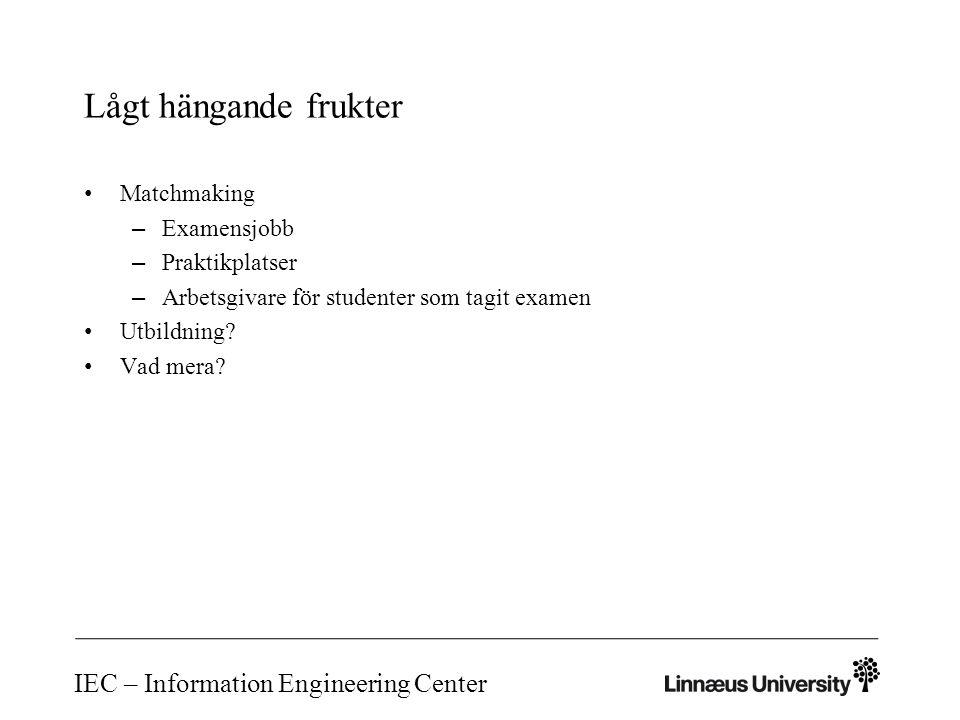 IEC – Information Engineering Center Lågt hängande frukter Matchmaking – Examensjobb – Praktikplatser – Arbetsgivare för studenter som tagit examen Utbildning.