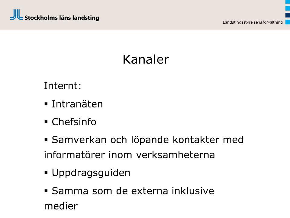 Landstingsstyrelsens förvaltning Kanaler Internt:  Intranäten  Chefsinfo  Samverkan och löpande kontakter med informatörer inom verksamheterna  Up
