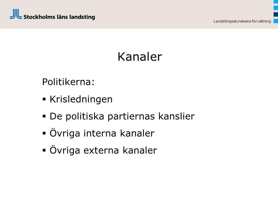 Landstingsstyrelsens förvaltning Kanaler Politikerna:  Krisledningen  De politiska partiernas kanslier  Övriga interna kanaler  Övriga externa kan