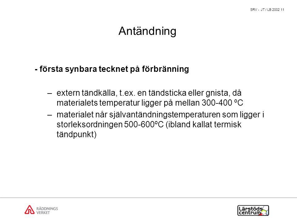 SRV - JT / LB 2002 11 Antändning - första synbara tecknet på förbränning –extern tändkälla, t.ex.