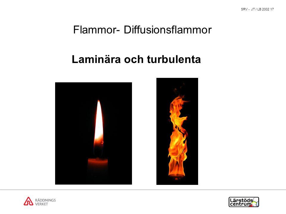 SRV - JT / LB 2002 17 Laminära och turbulenta Flammor- Diffusionsflammor