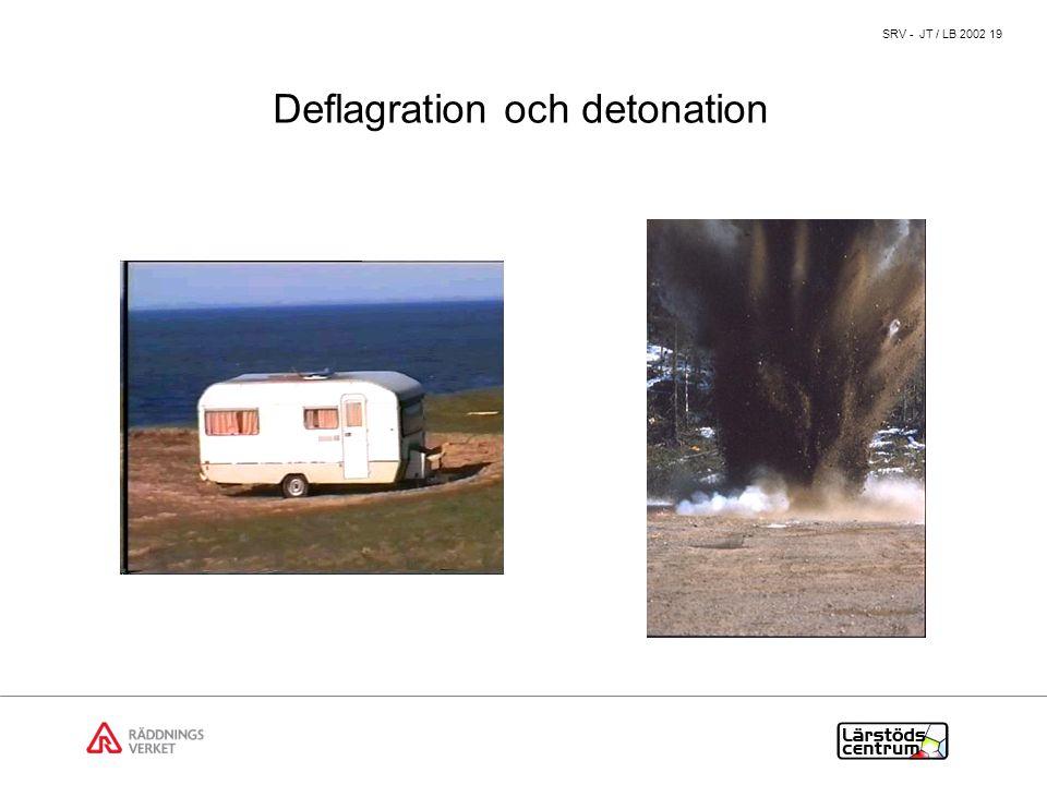 SRV - JT / LB 2002 19 Deflagration och detonation