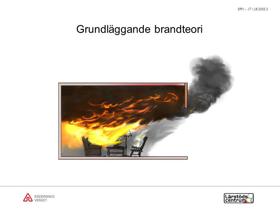 SRV - JT / LB 2002 2 Grundläggande brandteori