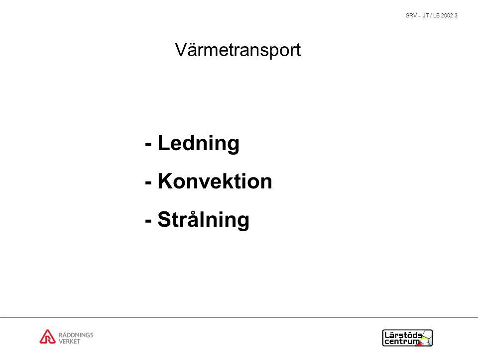 SRV - JT / LB 2002 3 Värmetransport - Ledning - Konvektion - Strålning