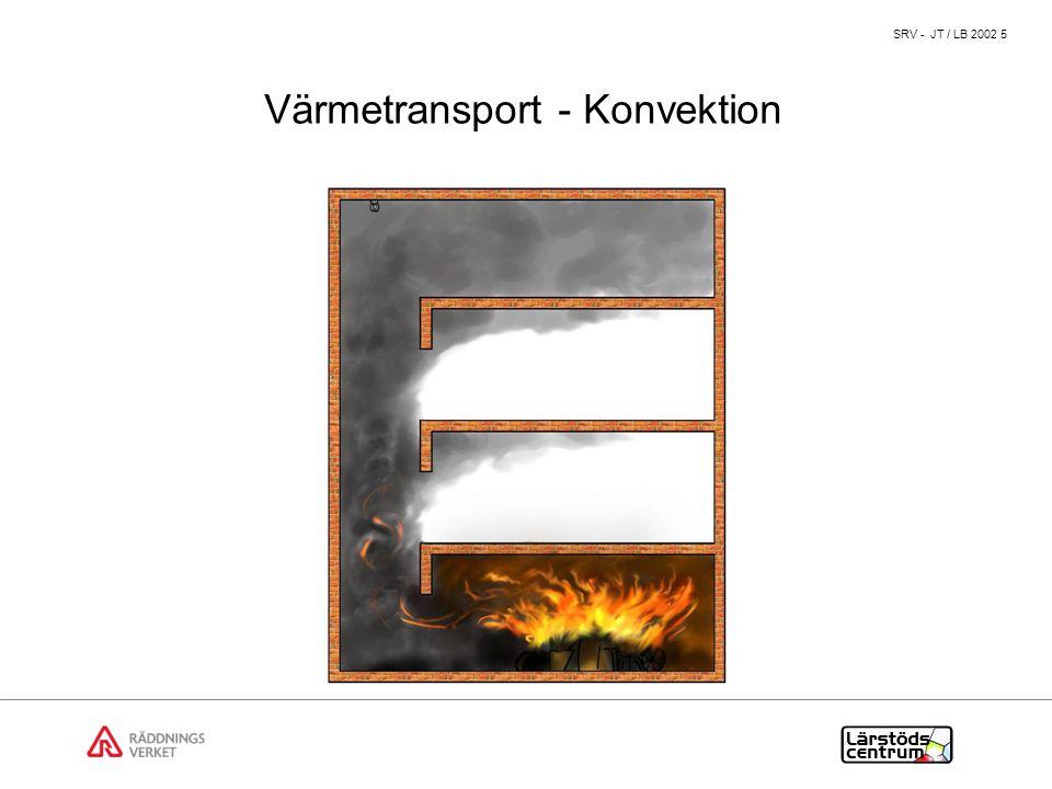SRV - JT / LB 2002 16 Flammor- Diffusionsflammor Koldioxid Vatten Syre Syreskikt Reaktionsskikt Bränsleskikt