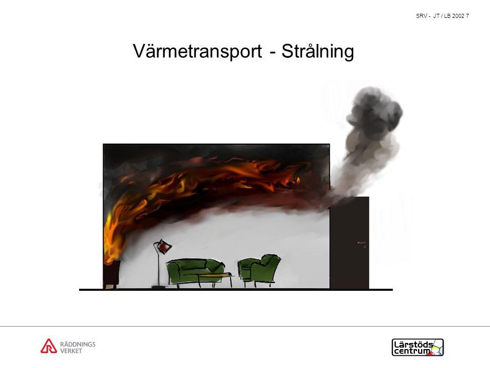 SRV - JT / LB 2002 18 Flammor- Förblandade Brännbarhetsgränser Gasformiga ämnen brinner inom vissa områden Flamutbredning Flamutbredningen är flera m/s Tryckuppbyggnad Beror på att gaserna expanderar