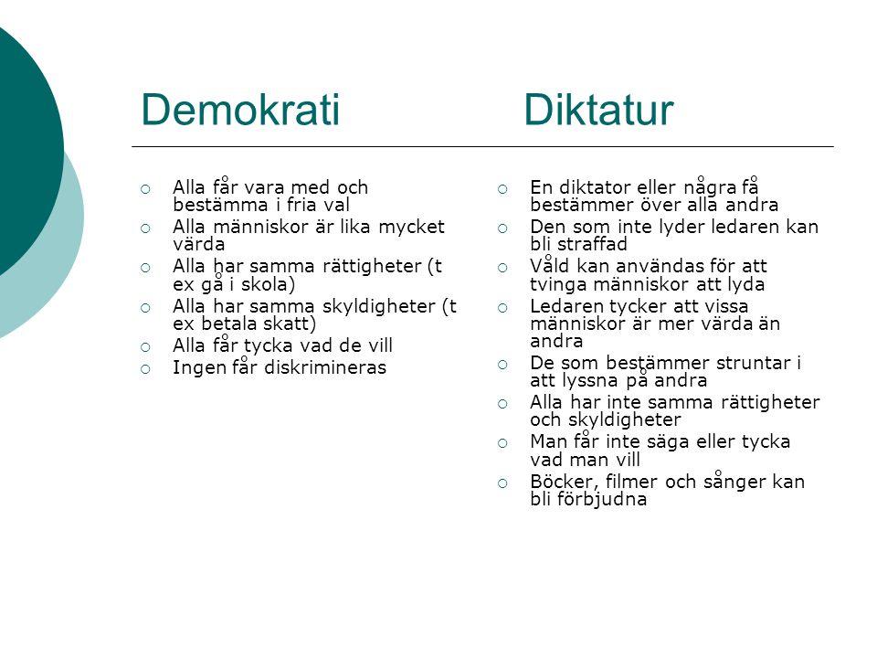 Demokrati Diktatur  Alla får vara med och bestämma i fria val  Alla människor är lika mycket värda  Alla har samma rättigheter (t ex gå i skola) 