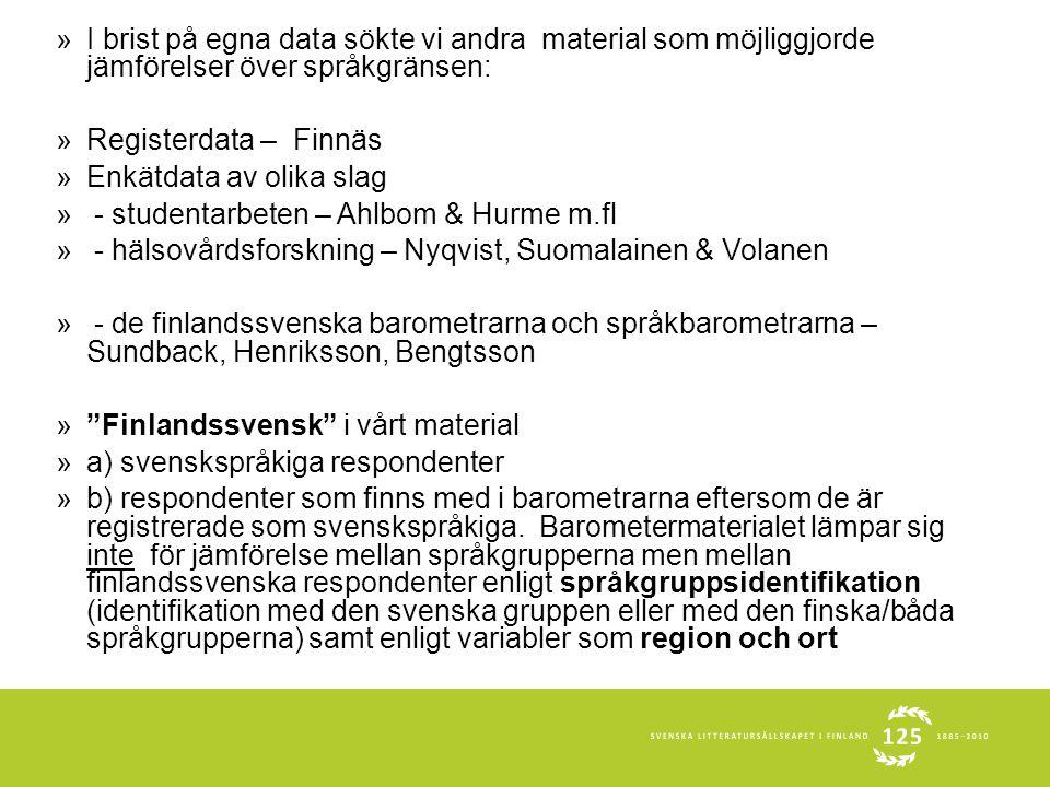 »I brist på egna data sökte vi andra material som möjliggjorde jämförelser över språkgränsen: »Registerdata – Finnäs »Enkätdata av olika slag » - studentarbeten – Ahlbom & Hurme m.fl » - hälsovårdsforskning – Nyqvist, Suomalainen & Volanen » - de finlandssvenska barometrarna och språkbarometrarna – Sundback, Henriksson, Bengtsson » Finlandssvensk i vårt material »a) svenskspråkiga respondenter »b) respondenter som finns med i barometrarna eftersom de är registrerade som svenskspråkiga.