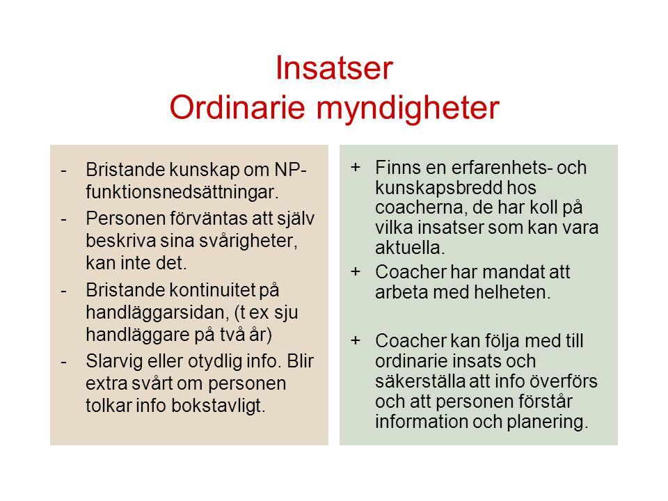 Insatser Ordinarie myndigheter -Bristande kunskap om NP- funktionsnedsättningar. -Personen förväntas att själv beskriva sina svårigheter, kan inte det