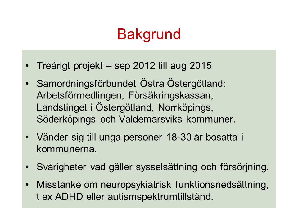 Bakgrund Treårigt projekt – sep 2012 till aug 2015 Samordningsförbundet Östra Östergötland: Arbetsförmedlingen, Försäkringskassan, Landstinget i Öster