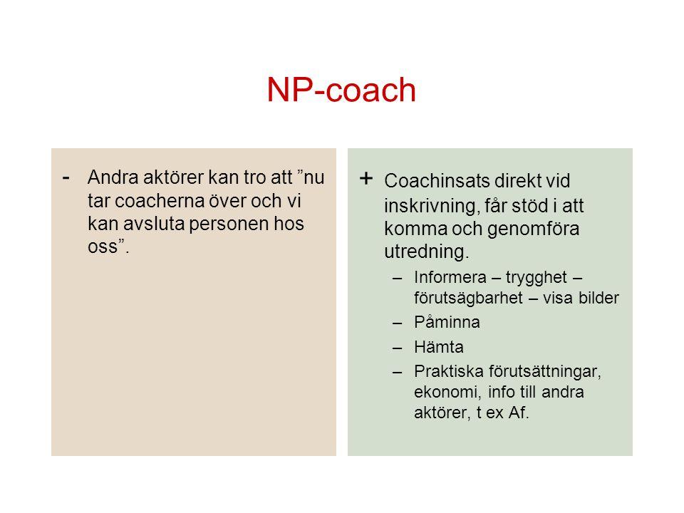 """NP-coach - Andra aktörer kan tro att """"nu tar coacherna över och vi kan avsluta personen hos oss"""". + Coachinsats direkt vid inskrivning, får stöd i att"""