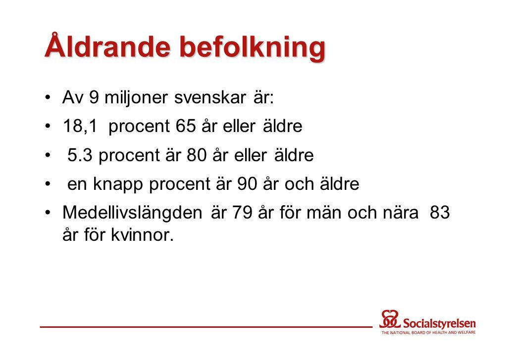 Åldrande befolkning Av 9 miljoner svenskar är: 18,1 procent 65 år eller äldre 5.3 procent är 80 år eller äldre en knapp procent är 90 år och äldre Medellivslängden är 79 år för män och nära 83 år för kvinnor.