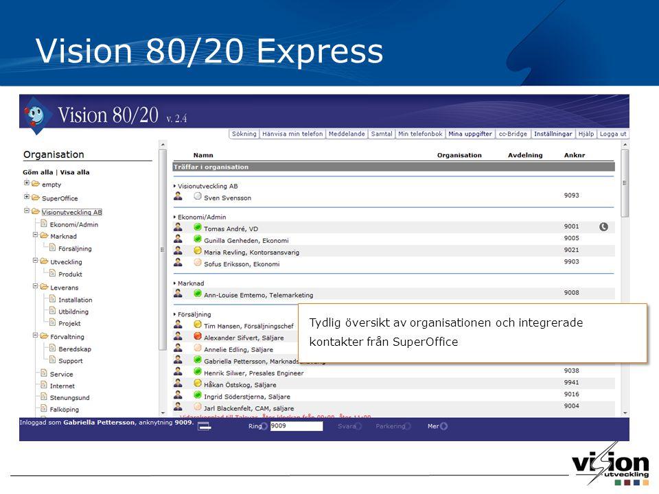 Vision 80/20 Express Tydlig översikt av organisationen och integrerade kontakter från SuperOffice