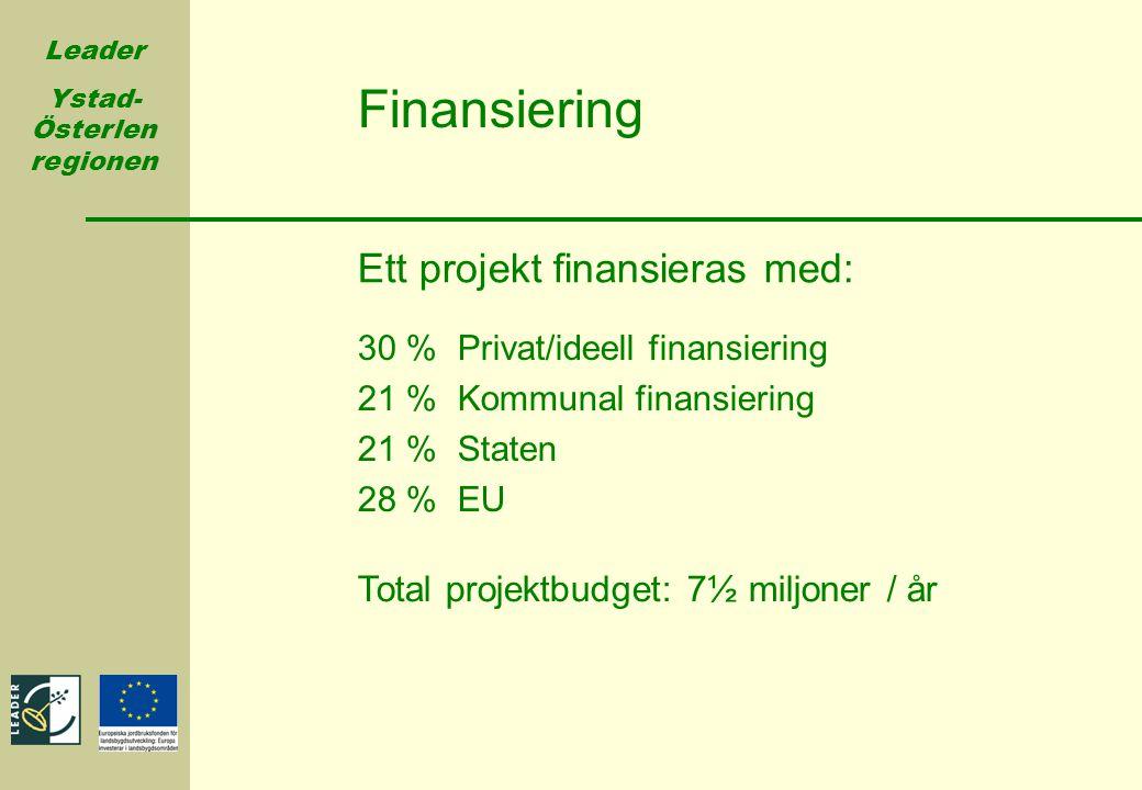 Leader Ystad- Österlen regionen Finansiering 30 % Privat/ideell finansiering 21 % Kommunal finansiering 21 % Staten 28 % EU Ett projekt finansieras me